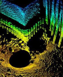 3D sonar
